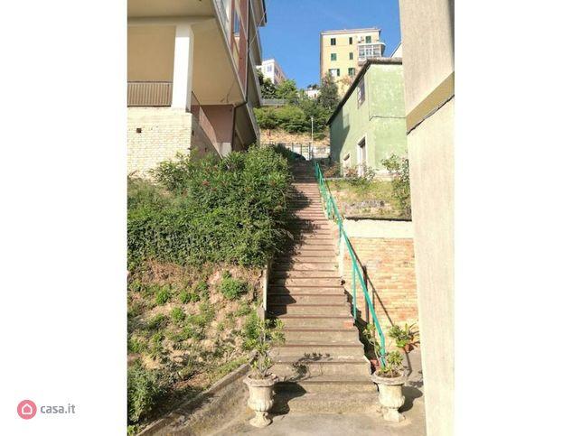 Appartamento in vendita Via Gran Sasso, Chieti
